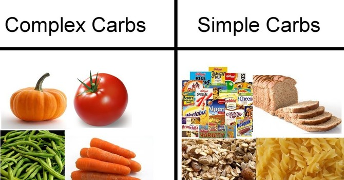 Consuming Carbs: Good or Bad? It Depends!